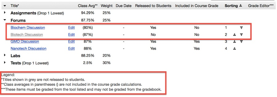 screenshot of gradebook entries